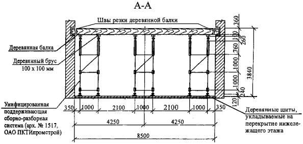 Рисунок 8 - Схема разборки