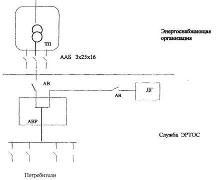 руководство по технической эксплуатации средств связи вс - фото 5