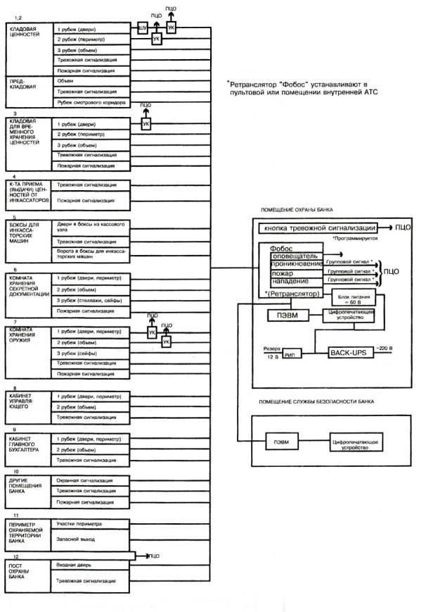 Схема оборудования утверждения