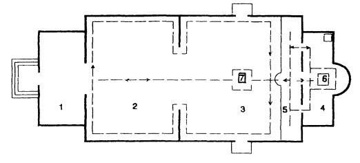 Схема передвижения