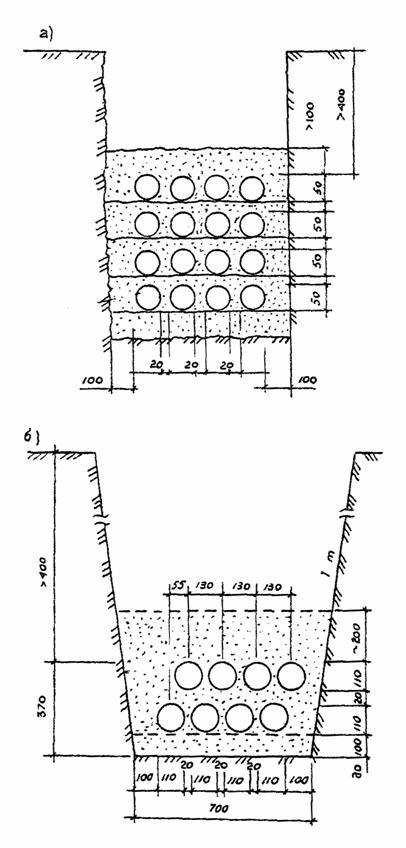 Схемы расположения каналов