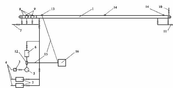 инструкция по испытанию трубопроводов