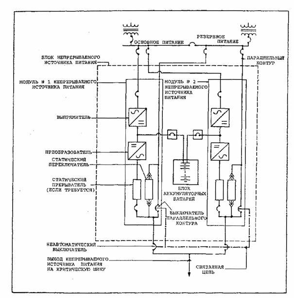 изоляции оборудования от