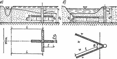 а - береговой; б - подрусловый.  Рис. 42.  Схемы к расчету производительности лучевых водозаборов.