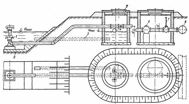 Схема входного узла (закрытая