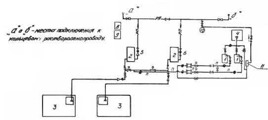 Рис. 2.Принципиальная схема насосной станции для подачи. пенообразователя.  1 - насос-дозатор;2 - насос для раствора...