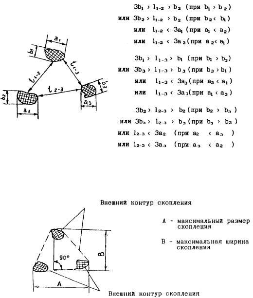 должностная инструкция дефектоскописта магнитно порошкового контроля