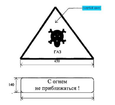 ВРД 39-1.10-006-2000 Правила