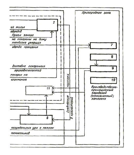 1 - патологоанатомическое