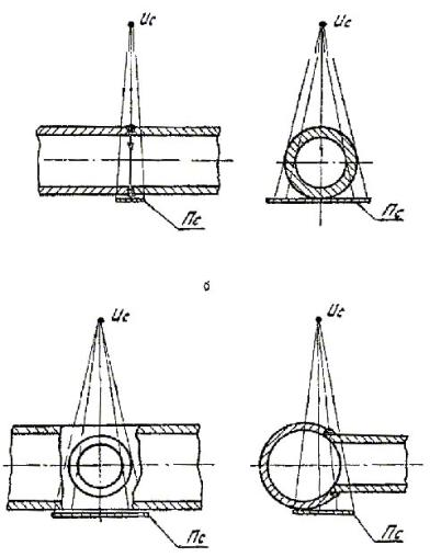 Схема фронтального