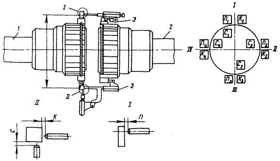 протокол центровки насосов образец - фото 11