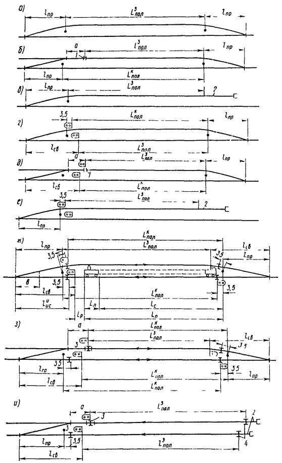 Схемы расположения сигналов и
