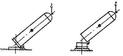 Схемы строповки сосудов