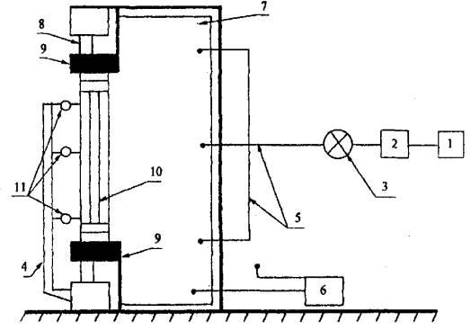 1 - компрессор (воздушный