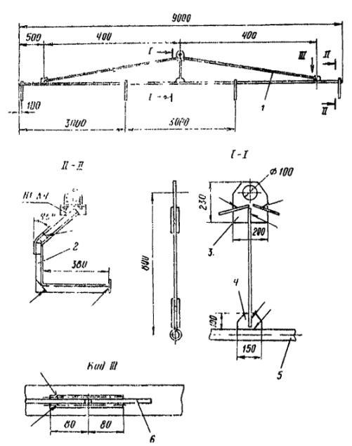 Инструкция по монтажу шинопроводов