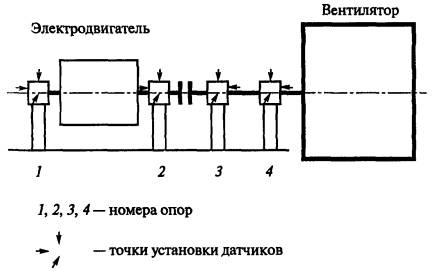 Кинематическая схема контроля