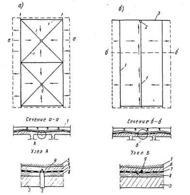 Схема отвода воды из-под