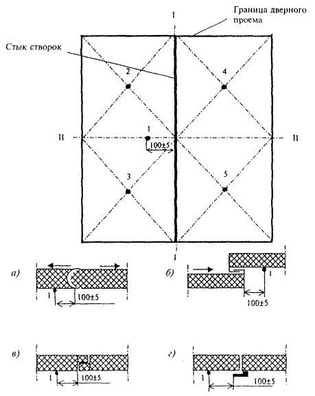 Рисунок А.1 - Схема установки