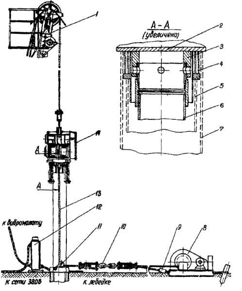 Схема работы вибромолота при посадке обсадных труб с натяжением рабочих пружин отдельной лебедкой.