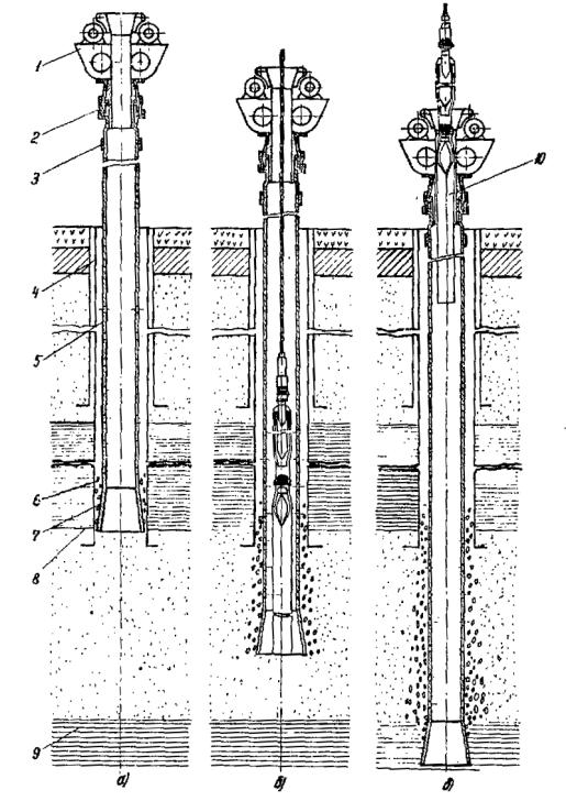 Схема работы вибратора типа