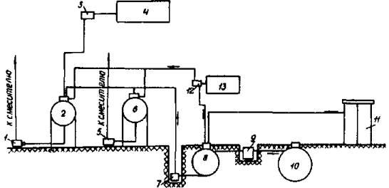 Схема приготовления ПБВ на АБЗ