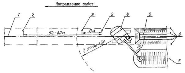 Схема разработки траншеи