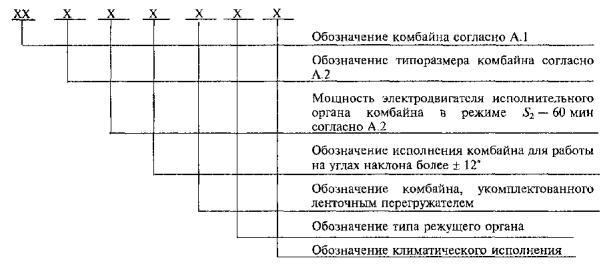 исполнительного органа 90