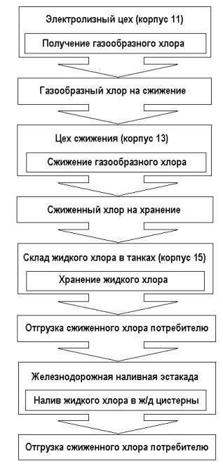 РД 03-357-00 Методические