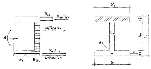 Рис. 1.5 Схема усилий и эпюра