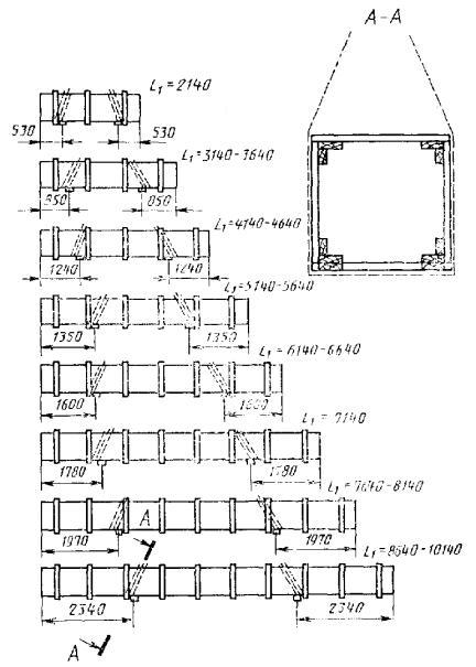 ГОСТ 9.510-93 ЕСЗКС.
