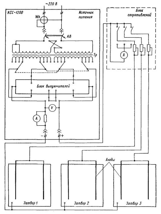 Схема размещения анодов