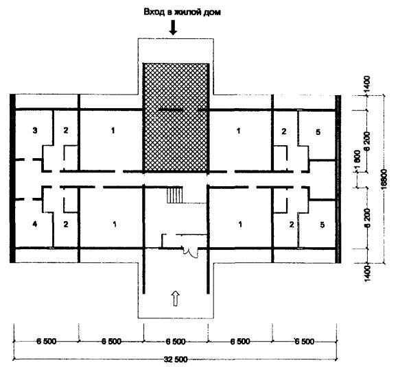 Электроснабжение жилго дома с клубными нежилыми помещениями первого этажа электроснабжения Ваших объектов в Машкова улица