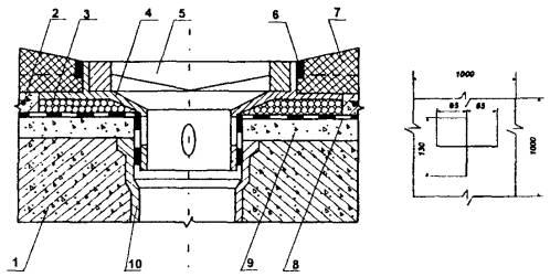 Пенополистирол гидроизоляция под