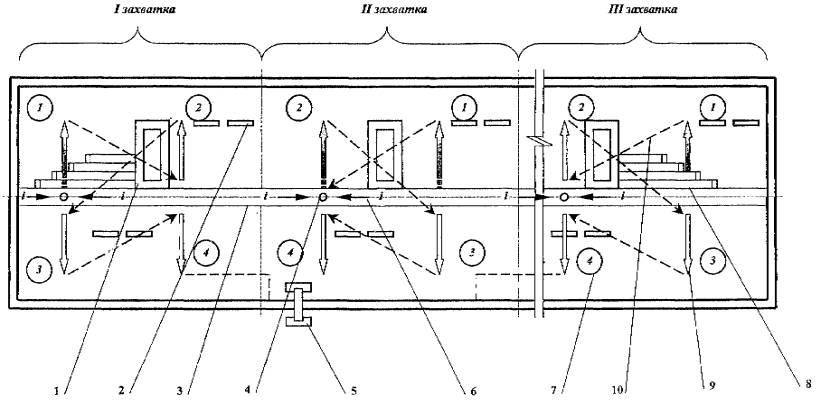 Tehnološka kartica na napravi valjane strehe iz strešnega materiala