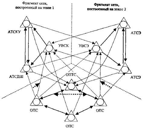 Создаваемая сеть на этапе 3