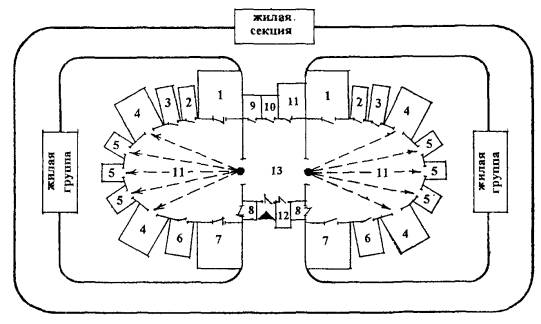 схема жилой секции